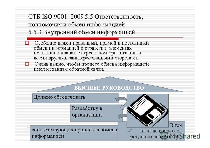 СТБ ISO 9001–2009 5.5 Ответственность, полномочия и обмен информацией 5.5.3 Внутренний обмен информацией Особенно важен правдивый, прямой и постоянный обмен информацией о стратегии, элементах политики и планах с персоналом организации и всеми другими