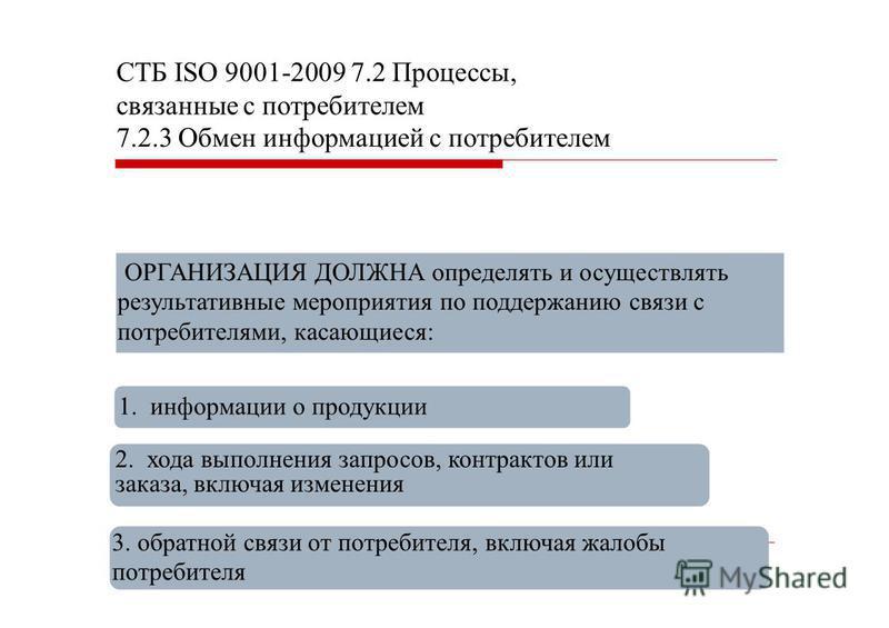 СТБ ISО 9001-2009 7.2 Процессы, связанные с потребителем 7.2.3 Обмен информацией с потребителем 1. информации о продукции 3. обратной связи от потребителя, включая жалобы потребителя 2. хода выполнения запросов, контрактов или заказа, включая изменен