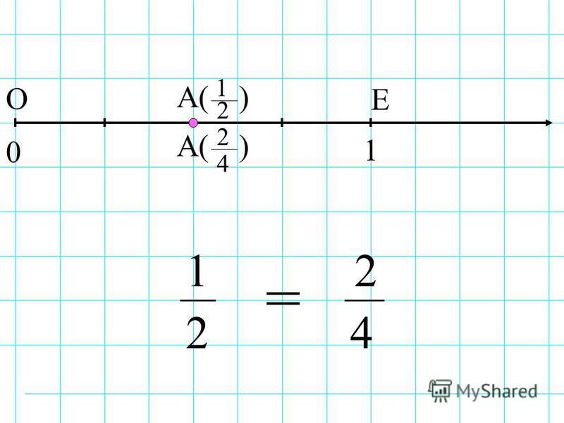 1 2 2 4 = О Е А( 1 2 ) 4 2 ) 0 1