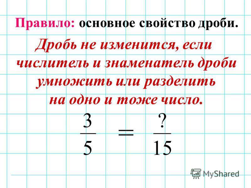 3 5 ? 15 = Правило: основное свойство дроби. Дробь не изменится, если числитель и знаменатель дроби умножить или разделить на одно и тоже число.
