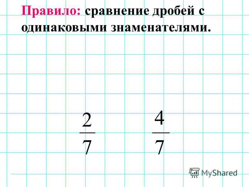 2 7 4 7 Правило: сравнение дробей с одинаковыми знаменателями.