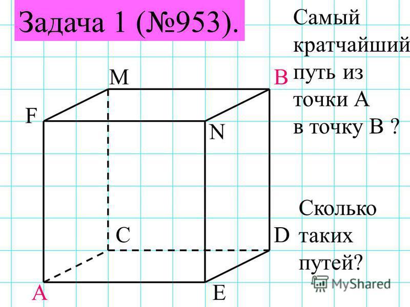 Задача 1 (953). А В СD E F M N Самый кратчайший путь из точки А в точку В ? Сколько таких путей?