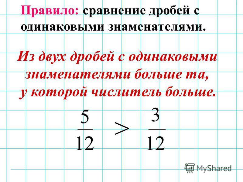 5 12 3 > Правило: сравнение дробей с одинаковыми знаменателями. Из двух дробей с одинаковыми знаменателями больше та, у которой числитель больше.