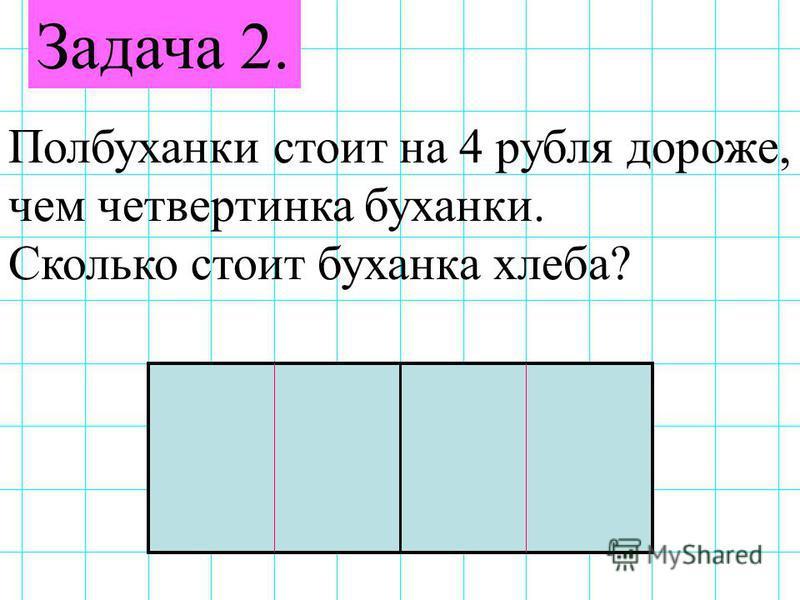 Задача 2. Полбуханки стоит на 4 рубля дороже, чем четвертинка буханки. Сколько стоит буханка хлеба?