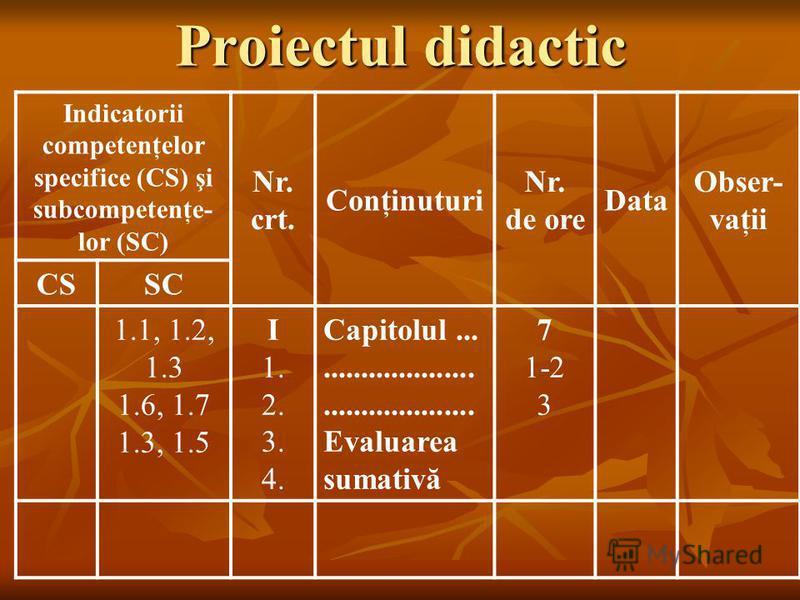 Proiectul didactic Indicatorii competenţelor specifice (CS) şi subcompetenţe- lor (SC) Nr. crt. Conţinuturi Nr. de ore Data Obser- vaţii CSSC 1.1, 1.2, 1.3 1.6, 1.7 1.3, 1.5 I 1. 2. 3. 4. Capitolul....................... Evaluarea sumativă 7 1-2 3