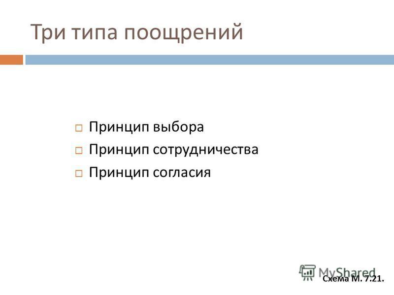 Три типа поощрений Принцип выбора Принцип сотрудничества Принцип согласия Схема М. 7.21.