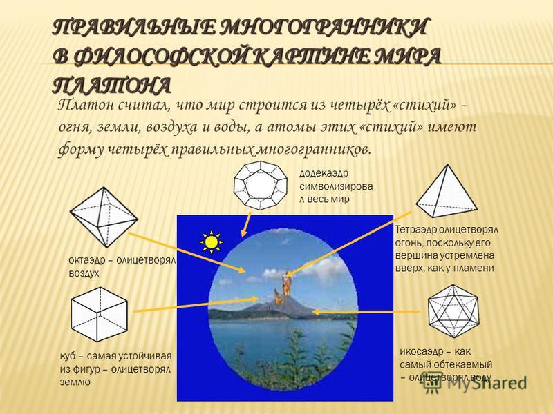 ПРАВИЛЬНЫЕ МНОГОГРАННИКИ В ФИЛОСОФСКОЙ КАРТИНЕ МИРА ПЛАТОНА Платон считал, что мир строится из четырёх «стихий» - огня, земли, воздуха и воды, а атомы этих «стихий» имеют форму четырёх правильных многогранников. Тетраэдр олицетворял огонь, поскольку