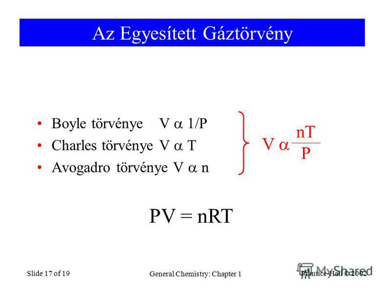 Prentice-Hall © 2002 General Chemistry: Chapter 1 Slide 17 of 19 Az Egyesített Gáztörvény Boyle törvényeV 1/P Charles törvényeV T Avogadro törvénye V n PV = nRT V nT P