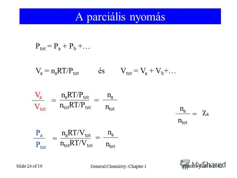 Prentice-Hall © 2002 General Chemistry: Chapter 1 Slide 24 of 19 A parciális nyomás P tot = P a + P b +… V a = n a RT/P tot és V tot = V a + V b +… VaVa V tot n a RT/P tot n tot RT/P tot = = nana n tot PaPa P tot n a RT/V tot n tot RT/V tot = = nana