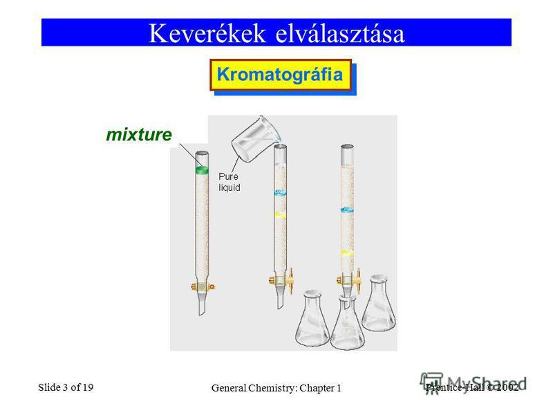 Prentice-Hall © 2002 General Chemistry: Chapter 1 Slide 3 of 19 Keverékek elválasztása mixture Kromatográfia