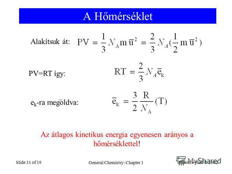 Prentice-Hall © 2002 General Chemistry: Chapter 1 Slide 31 of 19 A Hőmérséklet Alakítsuk át: PV=RT így: e k -ra megoldva: Az átlagos kinetikus energia egyenesen arányos a hőmérséklettel!