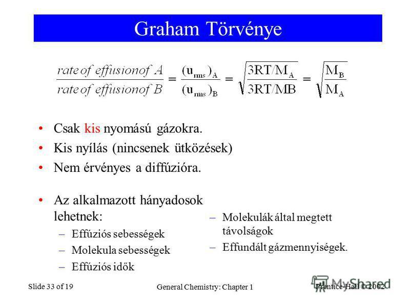 Prentice-Hall © 2002 General Chemistry: Chapter 1 Slide 33 of 19 Graham Törvénye Csak kis nyomású gázokra. Kis nyílás (nincsenek ütközések) Nem érvényes a diffúzióra. Az alkalmazott hányadosok lehetnek: –Effúziós sebességek –Molekula sebességek –Effú