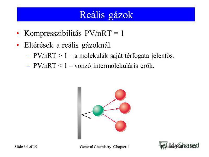 Prentice-Hall © 2002 General Chemistry: Chapter 1 Slide 34 of 19 Reális gázok Kompresszibilitás PV/nRT = 1 Eltérések a reális gázoknál. –PV/nRT > 1 – a molekulák saját térfogata jelentős. –PV/nRT < 1 – vonzó intermolekuláris erők.