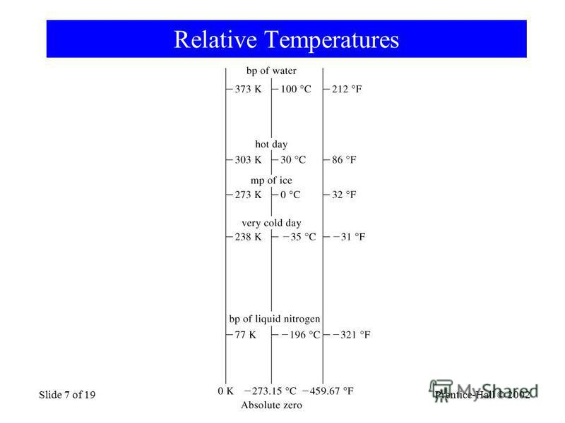 Prentice-Hall © 2002 General Chemistry: Chapter 1 Slide 7 of 19 Relative Temperatures