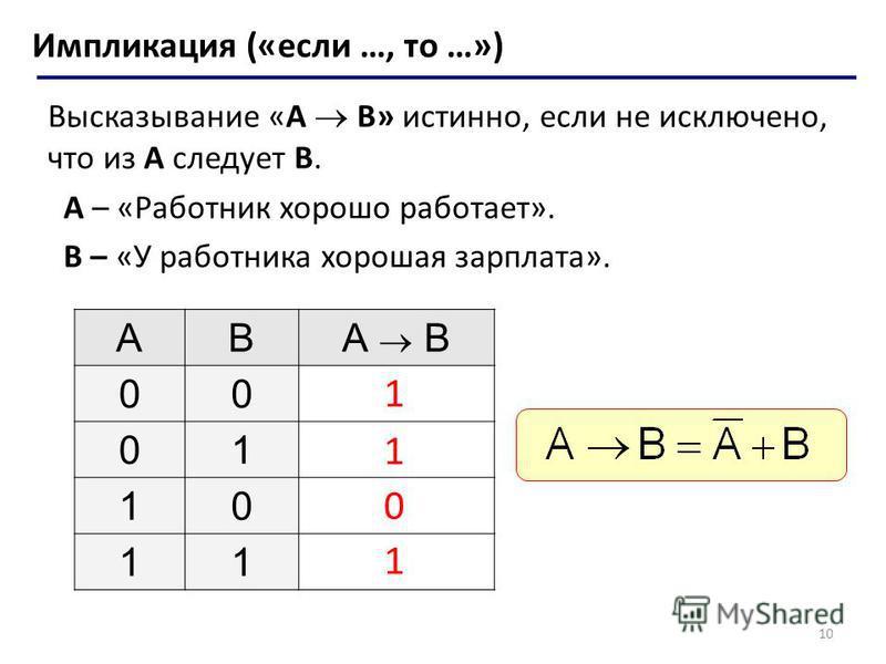 10 Импликация («если …, то …») Высказывание «A B» истинно, если не исключено, что из А следует B. A – «Работник хорошо работает». B – «У работника хорошая зарплата». ABА B 00 01 10 11 1 1 1 0