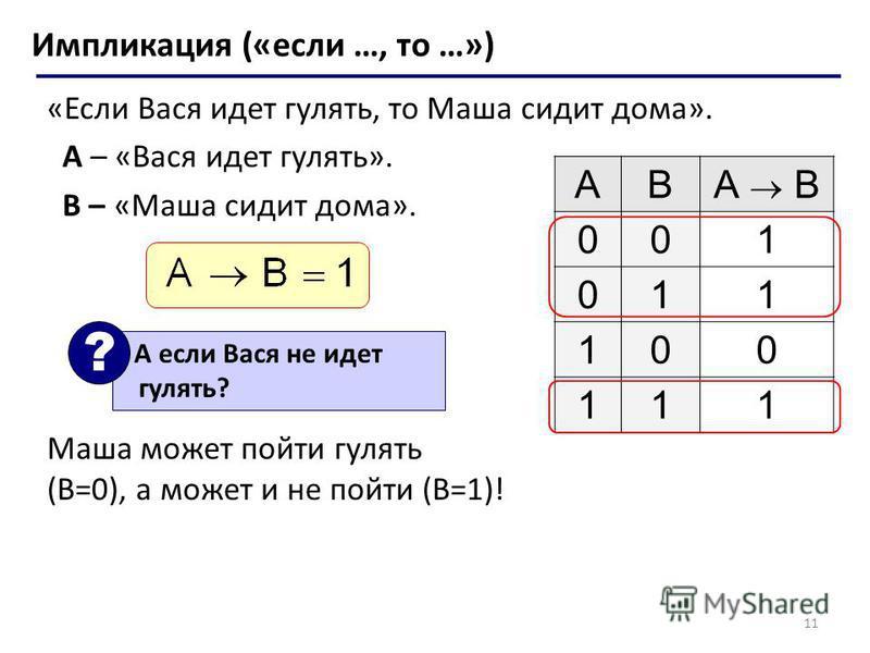 11 Импликация («если …, то …») «Если Вася идет гулять, то Маша сидит дома». A – «Вася идет гулять». B – «Маша сидит дома». Маша может пойти гулять (B=0), а может и не пойти (B=1)! ABА B 001 011 100 111 А если Вася не идет гулять? ?