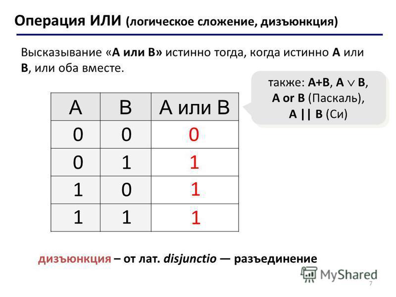 7 Операция ИЛИ (логическое сложение, дизъюнкция) ABА или B 1 0 также: A+B, A B, A or B (Паскаль), A || B (Си) 00 01 10 11 1 1 дизъюнкция – от лат. disjunctio разъединение Высказывание «A или B» истинно тогда, когда истинно А или B, или оба вместе.