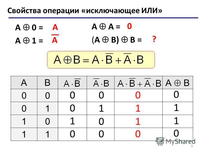 9 A A = (A B) B = Свойства операции «исключающее ИЛИ» A 0 = A 1 = A 0 ? AB А B 00 01 10 11 0 0 1 0 0 1 0 0 0 1 1 0 0 1 1 0 A