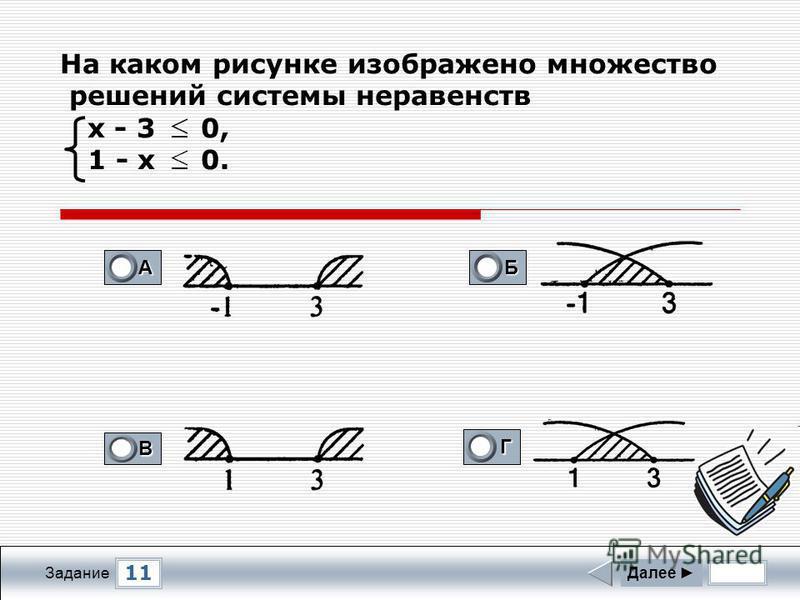 11 Задание Далее А 0 Б 0 В 0 Г 1 На каком рисунке изображено множество решений системы неравенств х - 3 0, 1 - х 0.
