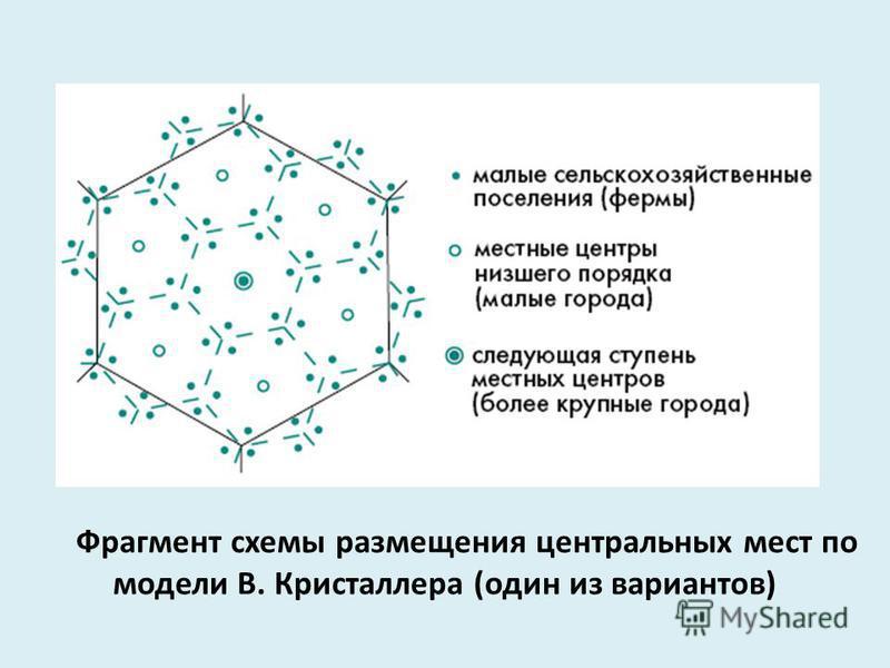 Фрагмент схемы размещения центральных мест по модели В. Кристаллера (один из вариантов)