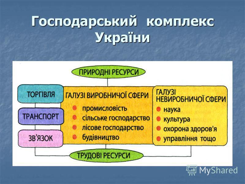 Господарський комплекс України