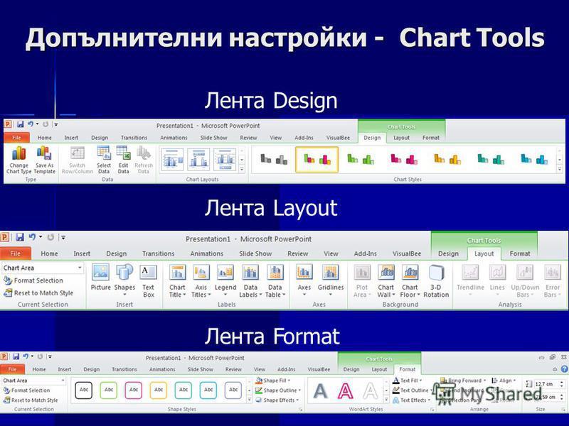 Допълнителни настройки-ChartTools ЛентаDesign ЛентаLayout ЛентаFormat