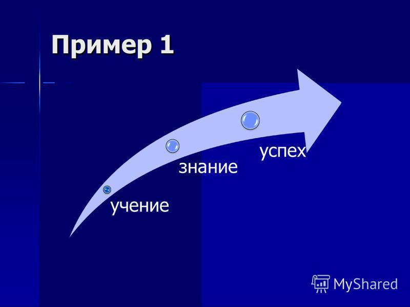 Пример1 успех знание учение