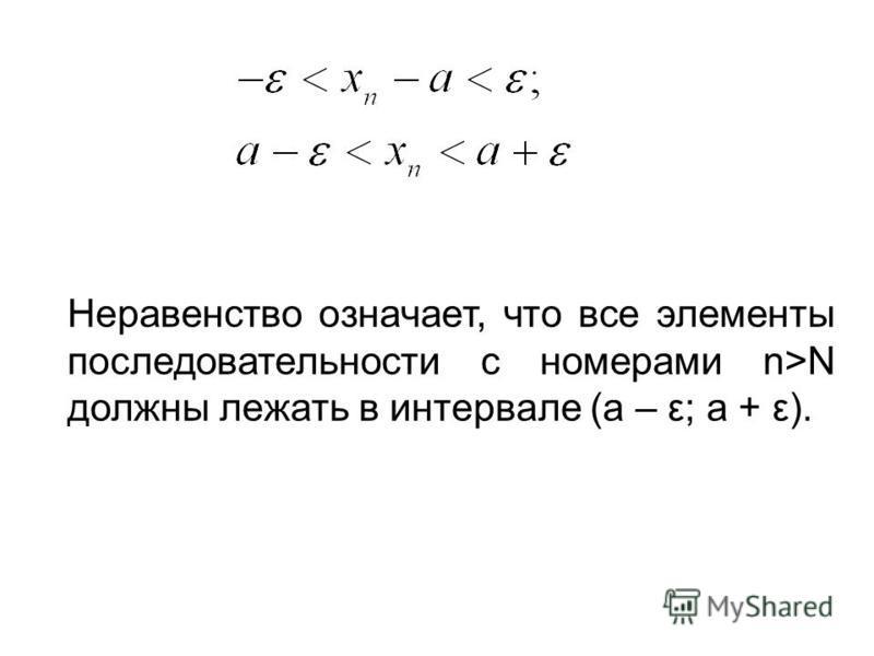 Неравенство означает, что все элементы последовательности с номерами n>N должны лежать в интервале (a – ε; a + ε).