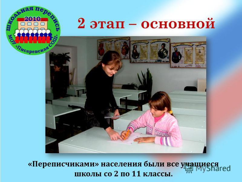 2 этап – основной «Переписчиками» населения были все учащиеся школы со 2 по 11 классы.