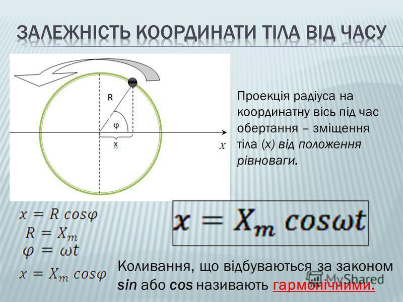 Проекція радіуса на координатну вісь під час обертання – зміщення тіла (х) від положення рівноваги. Коливання, що відбуваються за законом sin або cos називають гармонічними.