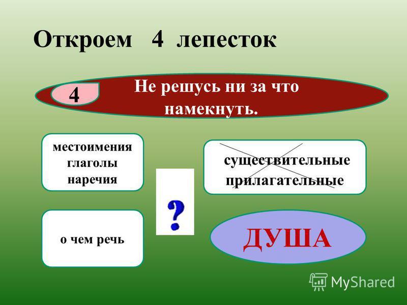 местоимения глаголы наречия существительные прилагательные ДУША Откроем 4 лепесток Не решусь ни за что намекнуть. 4 о чем речь