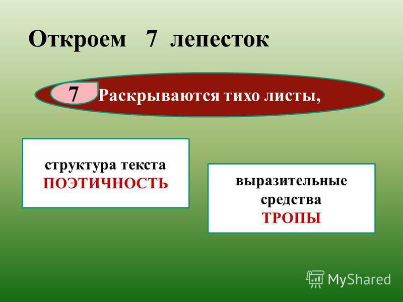 Раскрываются тихо листы, 7 Откроем 7 лепесток структура текста ПОЭТИЧНОСТЬ выразительные средства ТРОПЫ