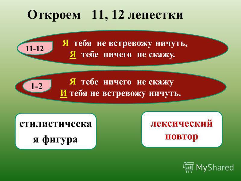 Откроем 11, 12 лепестки Я тебя не встревожу ничуть, Я тебе ничего не скажу. 11-12 Я тебе ничего не скажу И тебя не встревожу ничуть. 1-2 стилистическая фигура лелексический повтор