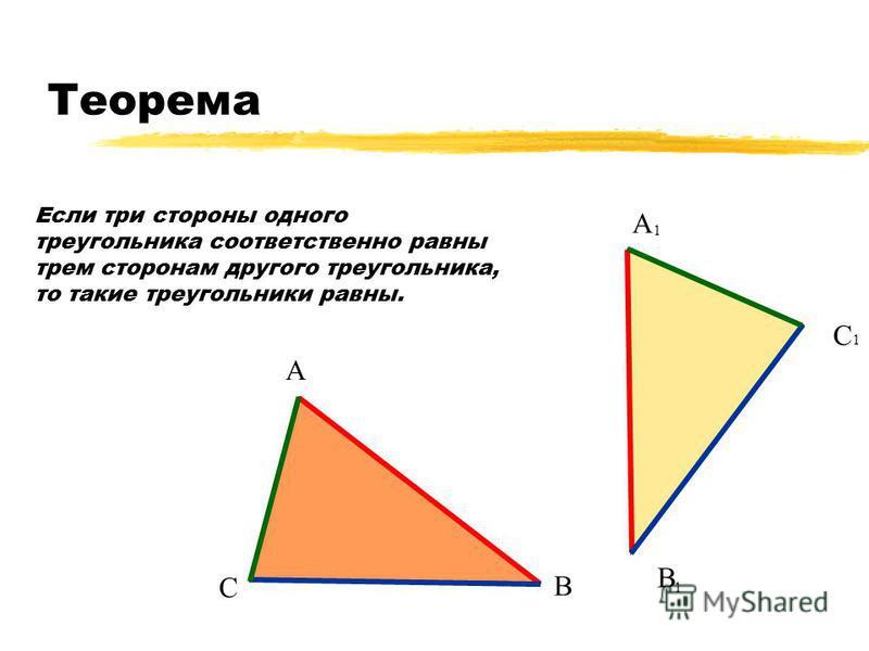 Теорема Если три стороны одного треугольника соответственно равны трем сторонам другого треугольника, то такие треугольники равны. А С В А 1 В 1 С 1
