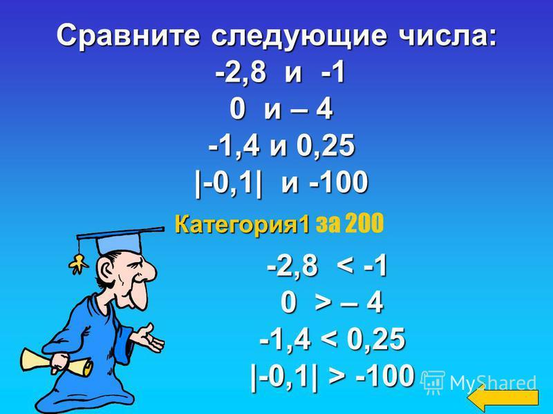 Числа, расположенные на координатной прямой левее начала отсчета называют отрицательними Категория 1 Категория 1 за 100 Противоположними называют числа, отличающиеся друг от друга только знаком. Какие числа называют отрицательними;противоположними?