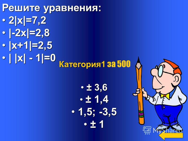 Назовите все целые числа, удовлетворяющие неравенству -2,4 < |х|< 4,8 -2; -1; 0; 1; 2; 3; 4 -2; -1; 0; 1; 2; 3; 4 Категория 1 Категория 1 за 400