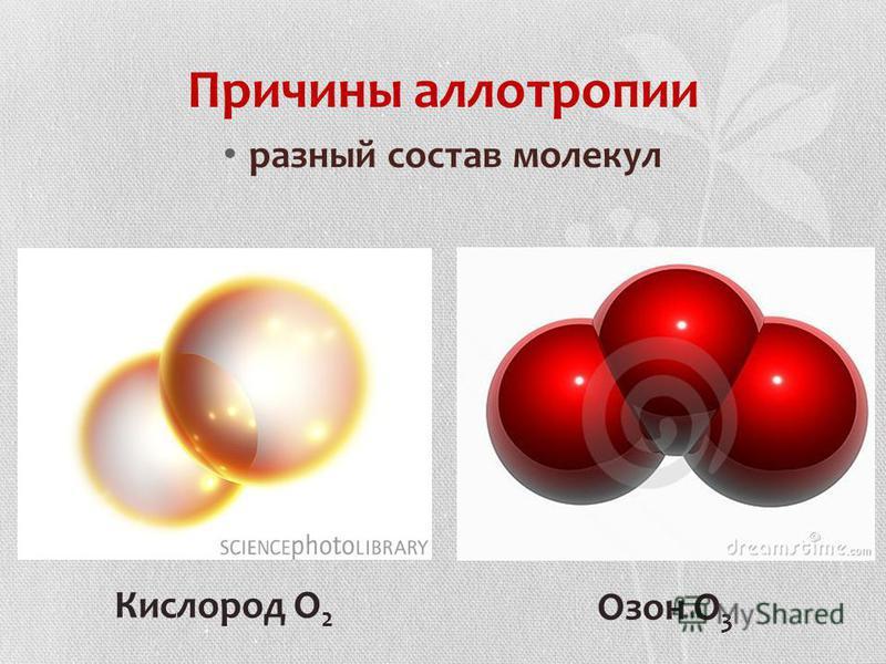Причины аллотропии разный состав молекул Кислород О 2 Озон О 3