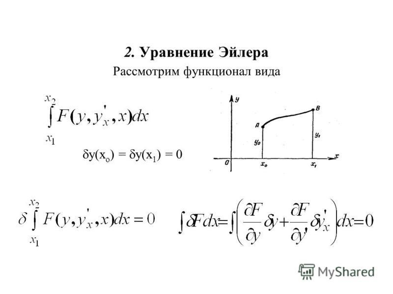 2. Уравнение Эйлера Рассмотрим функционал вида y(x o ) = y(x 1 ) = 0
