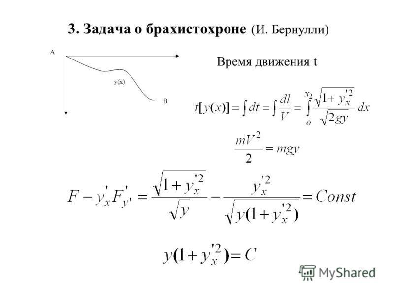 3. Задача о брахистохроне (И. Бернулли) A B y(x) Время движения t
