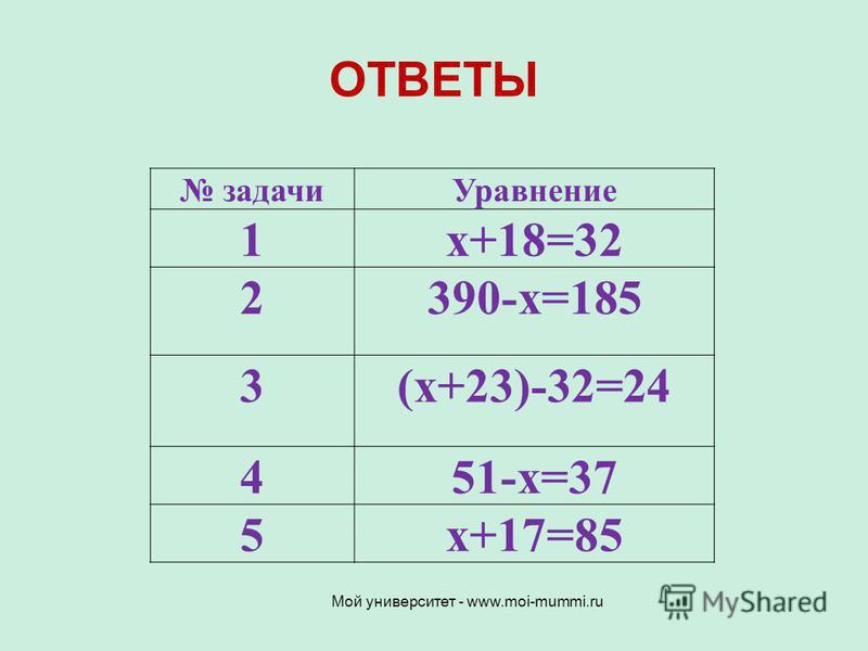 Составить уравнение к решению задачи: 1. На двух машинах вместе 32 т груза. На одной машине 18 т. Сколько тонн на второй машине? 2. Петя задумал число. Если вычесть его из 390, то получится 185. Какое число задумал Петя? 3. В бидоне было несколько ли