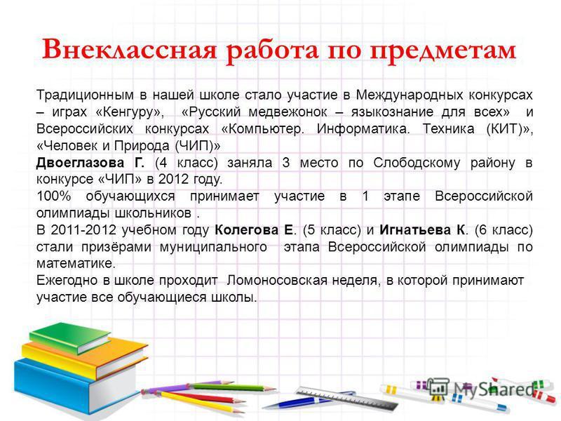 Внеклассная работа по предметам Традиционным в нашей школе стало участие в Международных конкурсах – играх «Кенгуру», «Русский медвежонок – языкознание для всех» и Всероссийских конкурсах «Компьютер. Информатика. Техника (КИТ)», «Человек и Природа (Ч