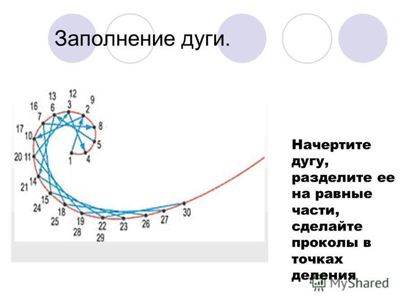 заполнение окружности. Начертите циркулем окружность, поделите ее на 12 равных частей, сделайте проколы булавкой в точках деления. Вденьте нитку в иголку и заполните окружность по схеме.