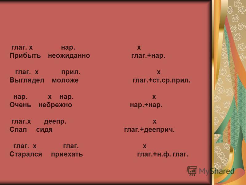 глаг. х нар. х Прибыть неожиданно глаг.+нар. глаг. х прил. х Выглядел моложе глаг.+ст.ср.прил. нар. х нар. х Очень небрежно нар.+нар. глаг.х деепр. х Спал сидя глаг.+дееприч. глаг. х глаг. х Старался приехать глаг.+н.ф. глаг.