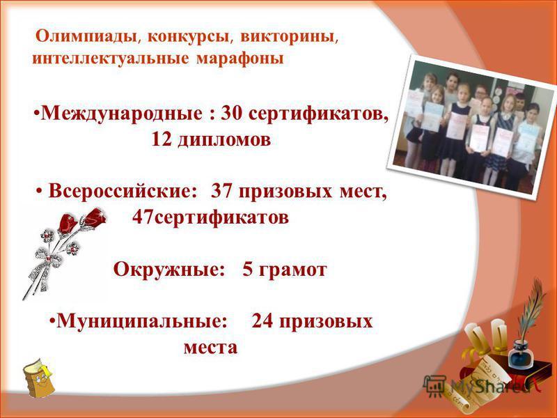 Международные : 30 сертификатов, 12 дипломов Всероссийские: 37 призовых мест, 47 сертификатов Окружные: 5 грамот Муниципальные: 24 призовых места Олимпиады, конкурсы, викторины, интеллектуальные марафоны