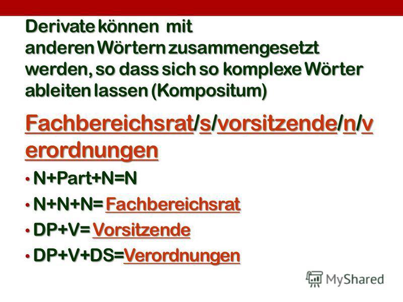 Derivate können mit anderen Wörtern zusammengesetzt werden, so dass sich so komplexe Wörter ableiten lassen (Kompositum) Fachbereichsrat/s/vorsitzende/n/v erordnungen N+Part+N=N N+Part+N=N N+N+N= Fachbereichsrat N+N+N= Fachbereichsrat DP+V= Vorsitzen