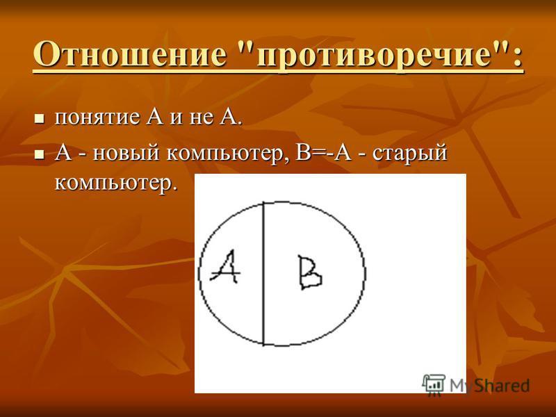 Отношение противоречие: понятие А и не А. понятие А и не А. А - новый компьютер, В=-А - старый компьютер. А - новый компьютер, В=-А - старый компьютер.
