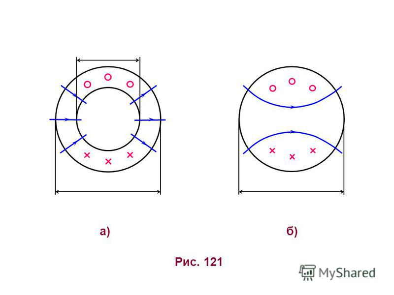Рис. 121 а)б)б)