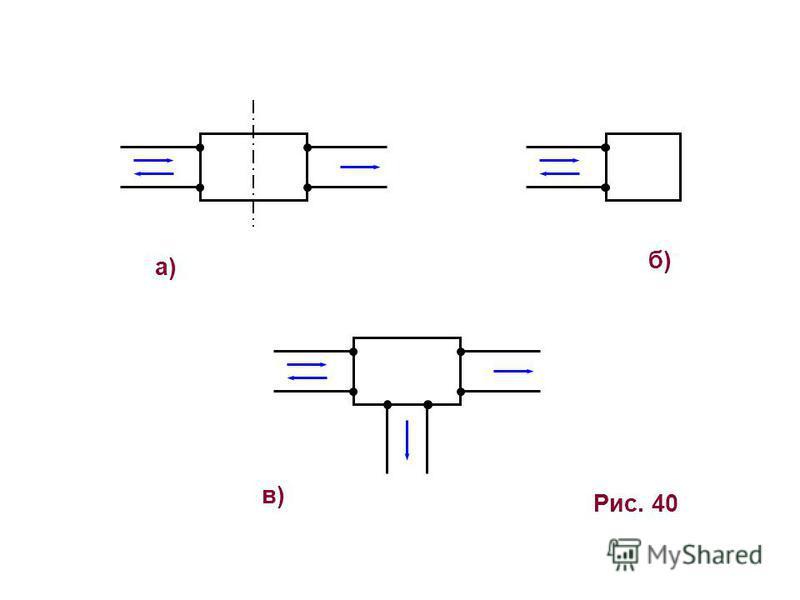 Рис. 40 а) б)б) в)в)