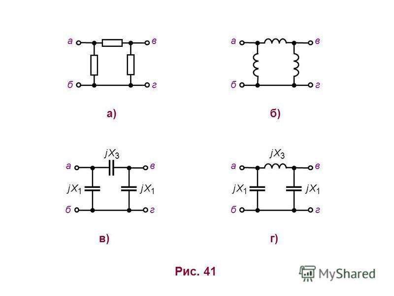 б)б) Рис. 41 а б в г г)г) j X3j X3 а б в г j X1j X1 j X1j X1 в)в) j X3j X3 а б в г j X1j X1 j X1j X1 а)а) а б в г