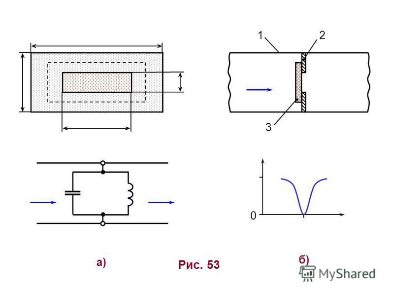 а)а) Рис. 53 б)б) 21 3 0